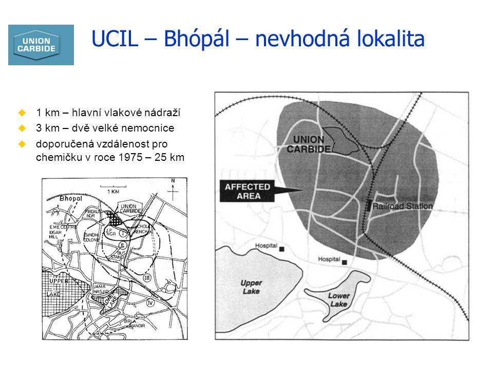 UCIL – Bhópál – nevhodná lokalita u 1 km – hlavní vlakové nádraží u 3 km – dvě velké nemocnice u doporučená vzdálenost pro chemičku v roce 1975 – 25 k
