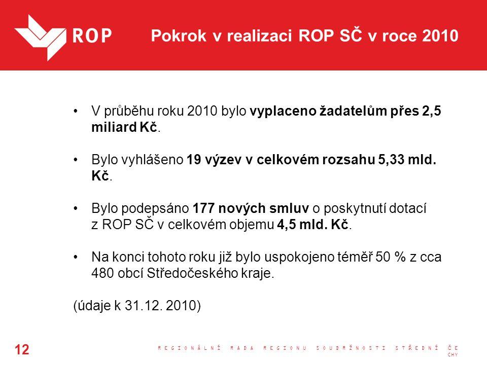 Pokrok v realizaci ROP SČ v roce 2010 R E G I O N Á L N Í R A D A R E G I O N U S O U D R Ž N O S T I S T Ř E D N Í Č E CHY 12 V průběhu roku 2010 bylo vyplaceno žadatelům přes 2,5 miliard Kč.