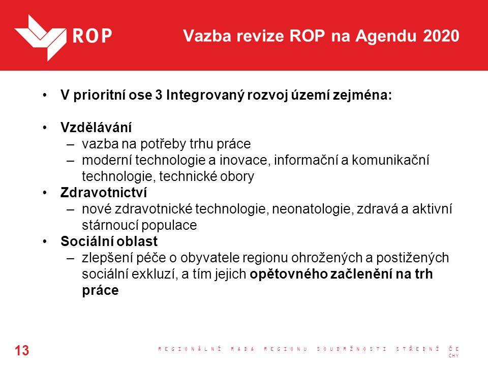 Vazba revize ROP na Agendu 2020 V prioritní ose 3 Integrovaný rozvoj území zejména: Vzdělávání –vazba na potřeby trhu práce –moderní technologie a ino