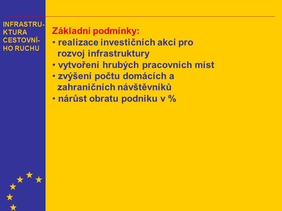 INFRASTRU- KTURA CESTOVNÍ- HO RUCHU Základní podmínky: realizace investičních akcí pro rozvoj infrastruktury vytvoření hrubých pracovních míst zvýšení počtu domácích a zahraničních návštěvníků nárůst obratu podniku v %
