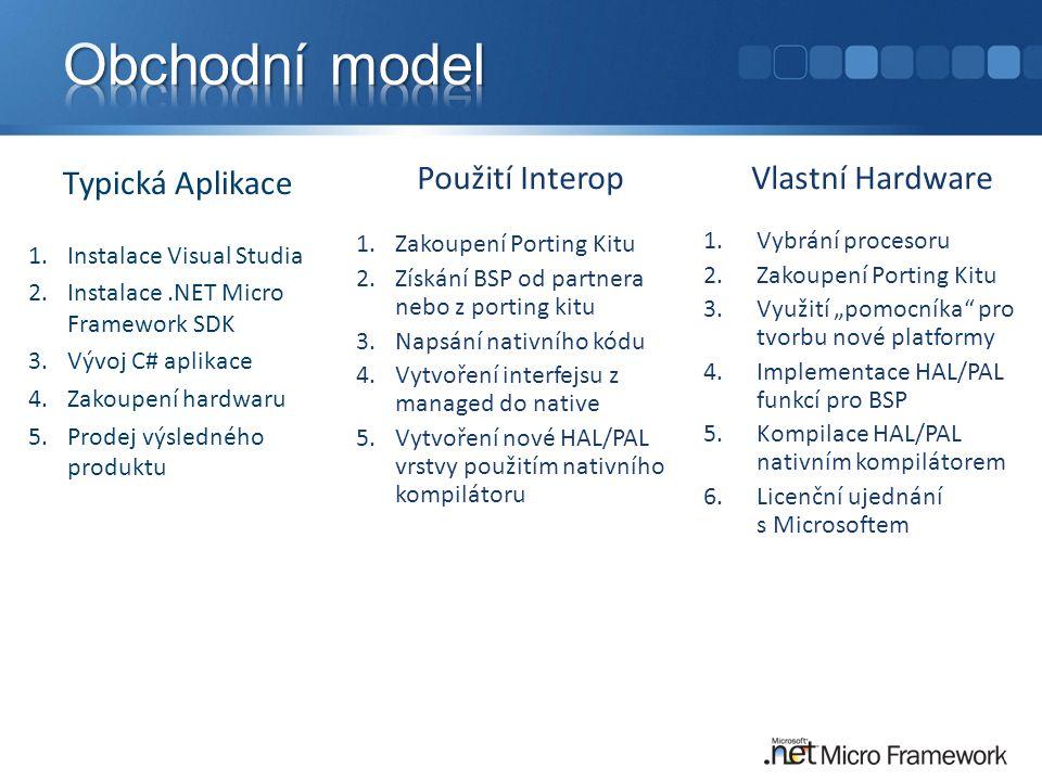 """Typická Aplikace 1.Instalace Visual Studia 2.Instalace.NET Micro Framework SDK 3.Vývoj C# aplikace 4.Zakoupení hardwaru 5.Prodej výsledného produktu Použití Interop 1.Zakoupení Porting Kitu 2.Získání BSP od partnera nebo z porting kitu 3.Napsání nativního kódu 4.Vytvoření interfejsu z managed do native 5.Vytvoření nové HAL/PAL vrstvy použitím nativního kompilátoru Vlastní Hardware 1.Vybrání procesoru 2.Zakoupení Porting Kitu 3.Využití """"pomocníka pro tvorbu nové platformy 4.Implementace HAL/PAL funkcí pro BSP 5.Kompilace HAL/PAL nativním kompilátorem 6.Licenční ujednání s Microsoftem"""