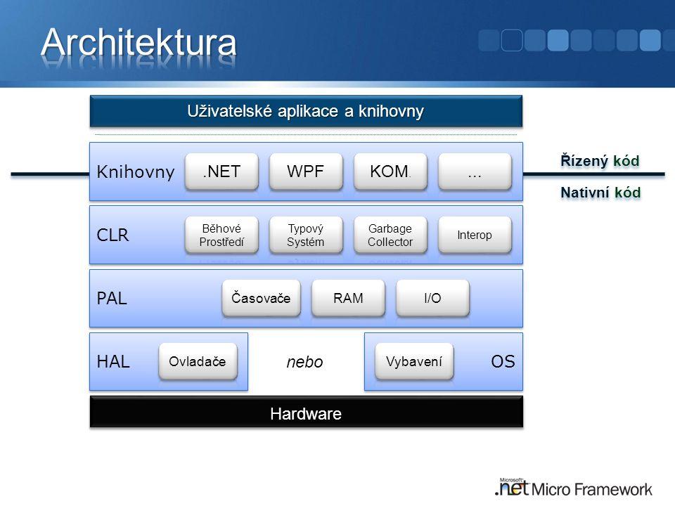 Řízený kód Nativní kód Knihovny CLR PAL HAL OS nebo