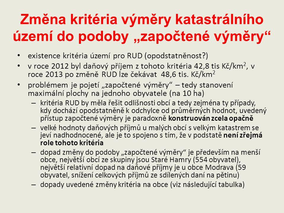 """Změna kritéria výměry katastrálního území do podoby """"započtené výměry"""" existence kritéria území pro RUD (opodstatněnost?) v roce 2012 byl daňový příje"""