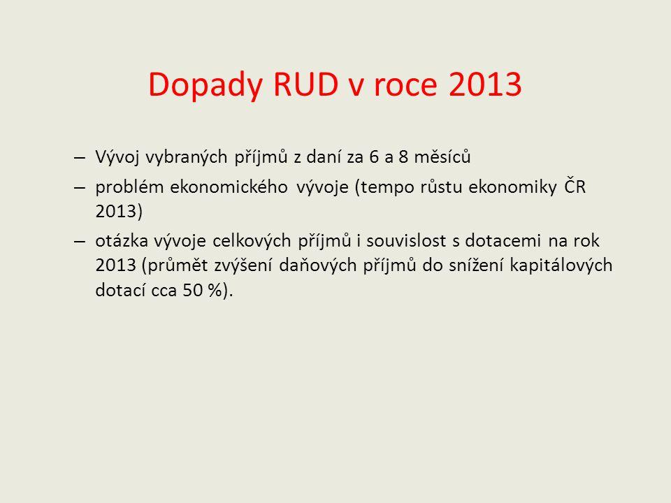 Dopady RUD v roce 2013 – Vývoj vybraných příjmů z daní za 6 a 8 měsíců – problém ekonomického vývoje (tempo růstu ekonomiky ČR 2013) – otázka vývoje c