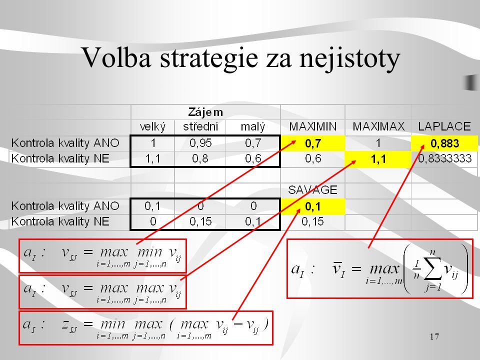 17 Volba strategie za nejistoty
