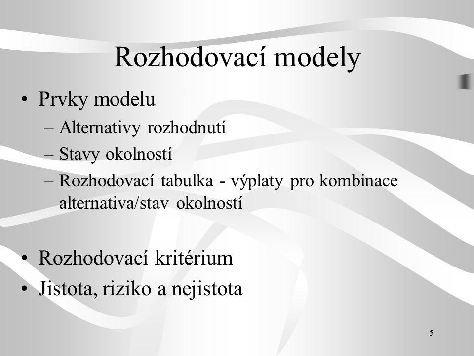 5 Rozhodovací modely Prvky modelu –Alternativy rozhodnutí –Stavy okolností –Rozhodovací tabulka - výplaty pro kombinace alternativa/stav okolností Roz