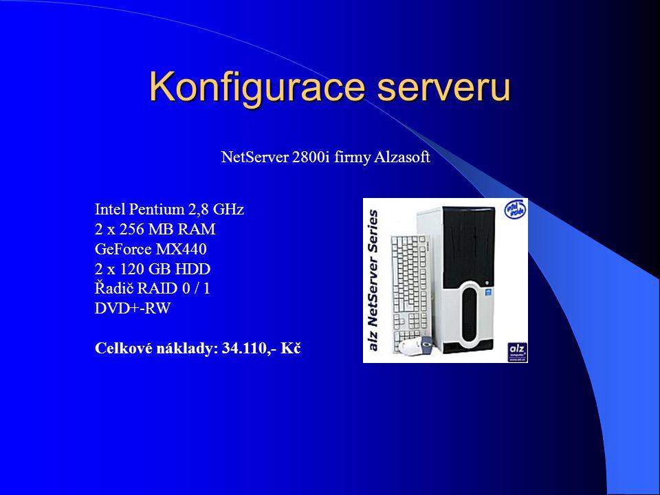 Konfigurace serveru Intel Pentium 2,8 GHz 2 x 256 MB RAM GeForce MX440 2 x 120 GB HDD Řadič RAID 0 / 1 DVD+-RW Celkové náklady: 34.110,- Kč NetServer