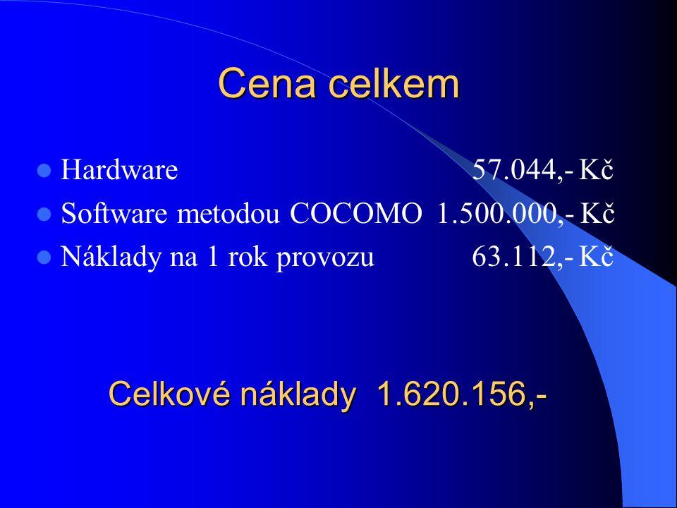 Cena celkem Hardware 57.044,- Kč Software metodou COCOMO 1.500.000,- Kč Náklady na 1 rok provozu 63.112,- Kč Celkové náklady 1.620.156,-