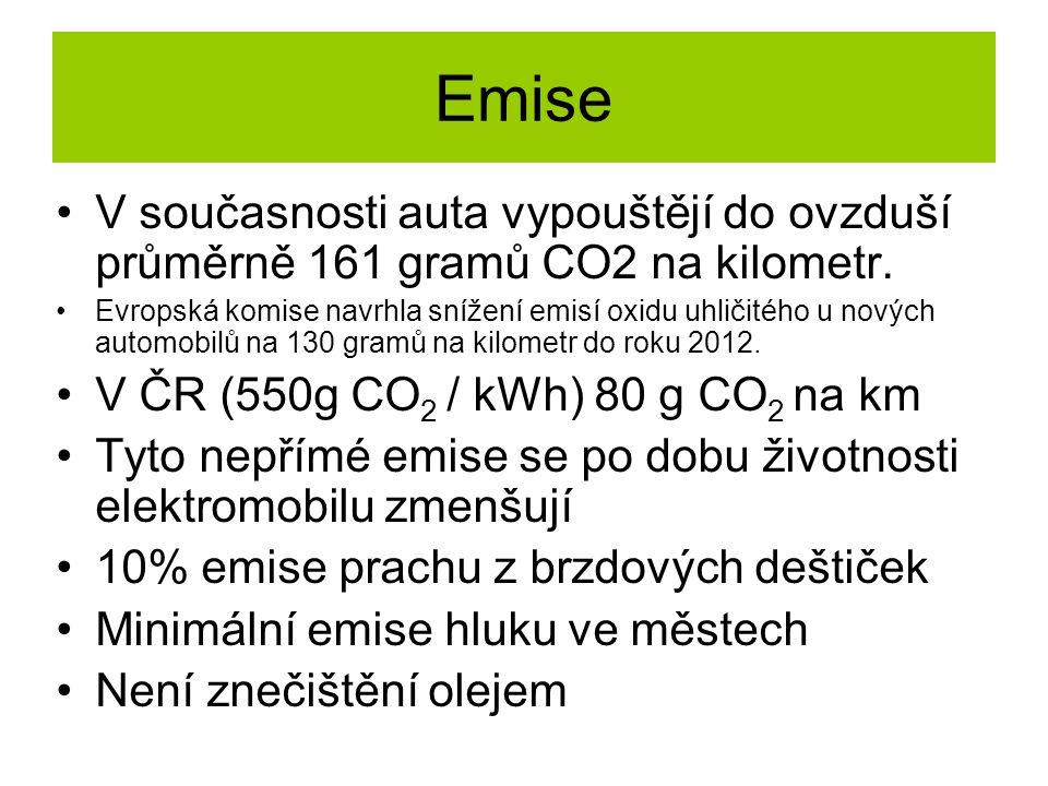 Emise V současnosti auta vypouštějí do ovzduší průměrně 161 gramů CO2 na kilometr. Evropská komise navrhla snížení emisí oxidu uhličitého u nových aut