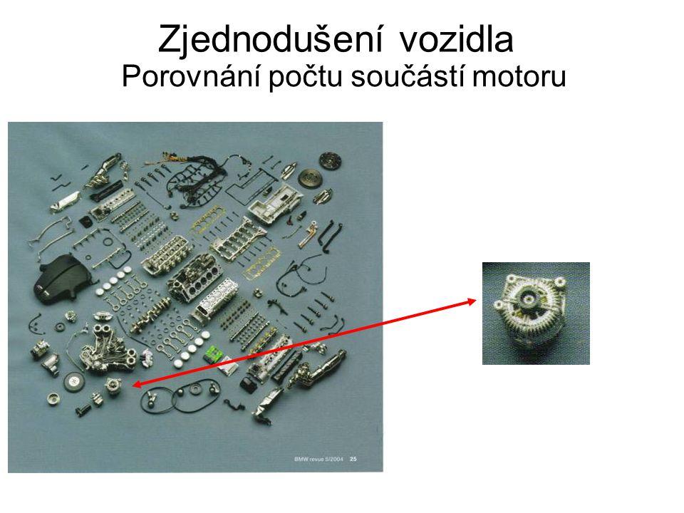 Zjednodušení vozidla Porovnání počtu součástí motoru