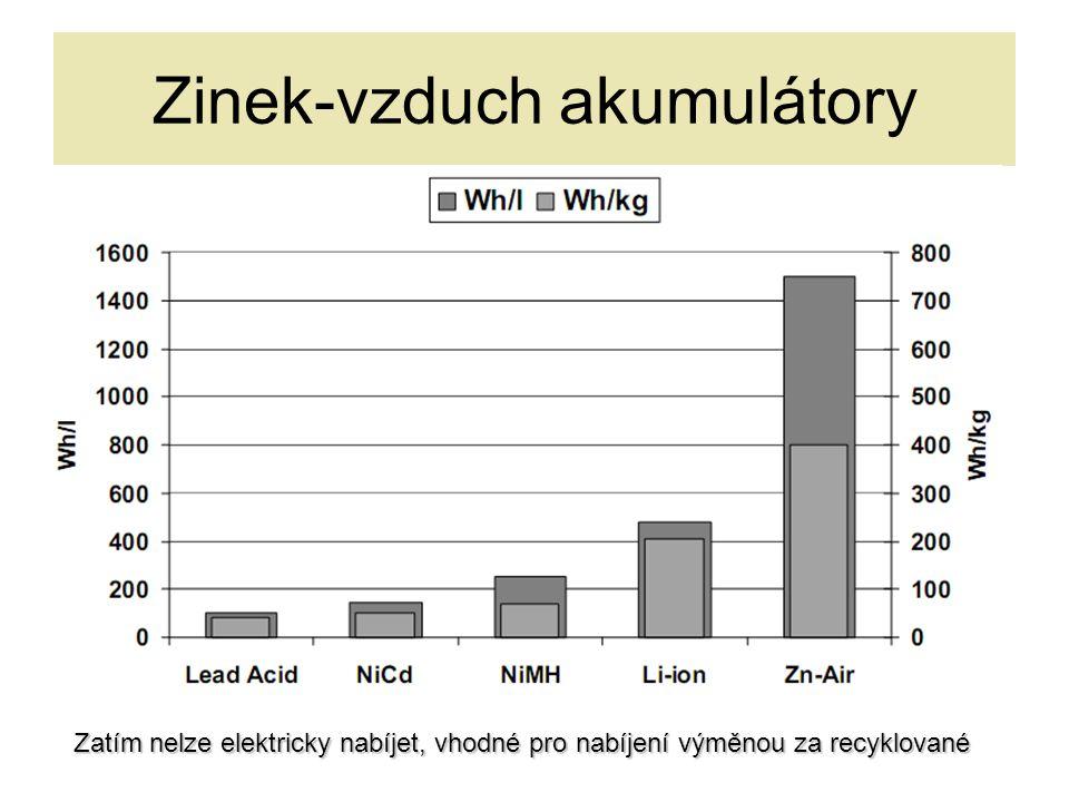 Zinek-vzduch akumulátory Zatím nelze elektricky nabíjet, vhodné pro nabíjení výměnou za recyklované