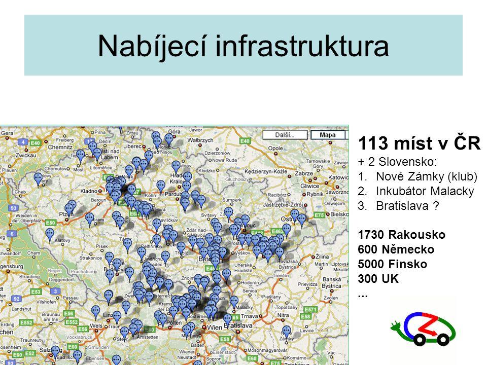 Nabíjecí infrastruktura 113 míst v ČR + 2 Slovensko: 1. 1.Nové Zámky (klub) 2. 2.Inkubátor Malacky 3. 3.Bratislava ? 1730 Rakousko 600 Německo 5000 Fi