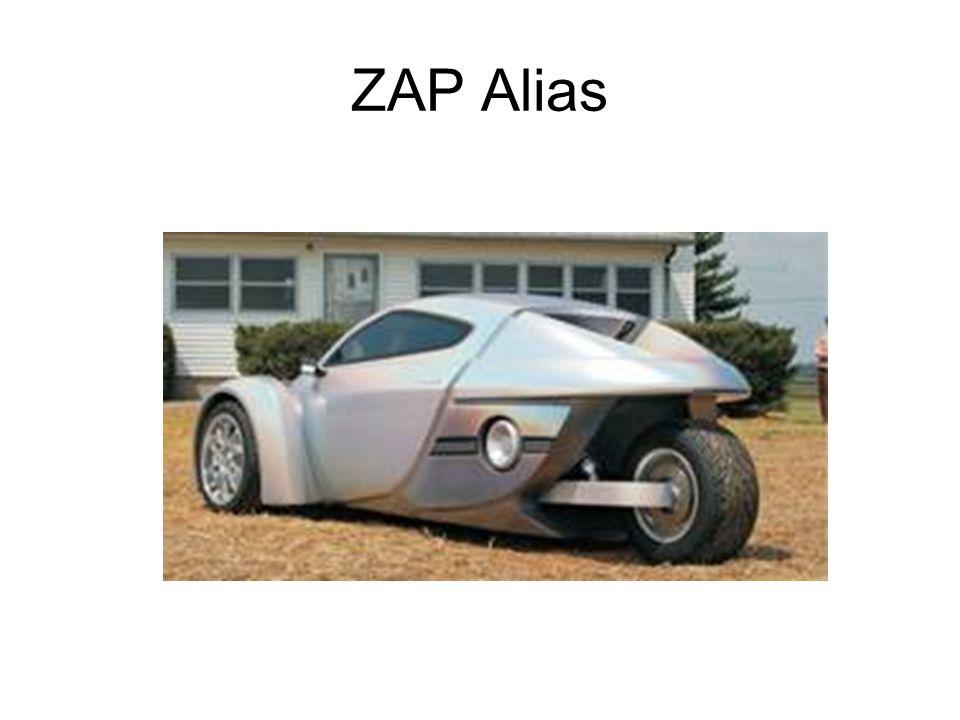 ZAP Alias