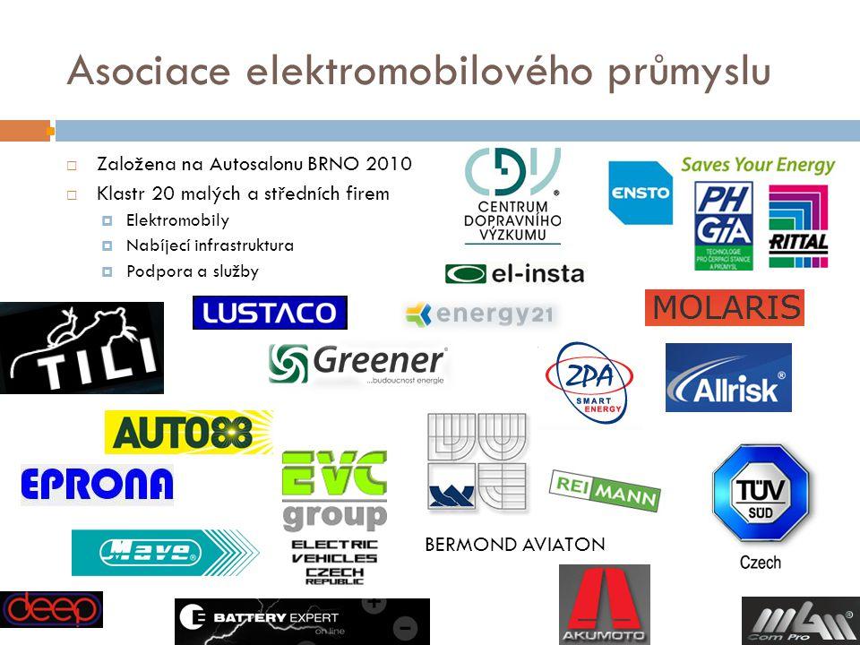 Asociace elektromobilového průmyslu  Založena na Autosalonu BRNO 2010  Klastr 20 malých a středních firem  Elektromobily  Nabíjecí infrastruktura  Podpora a služby BERMOND AVIATON