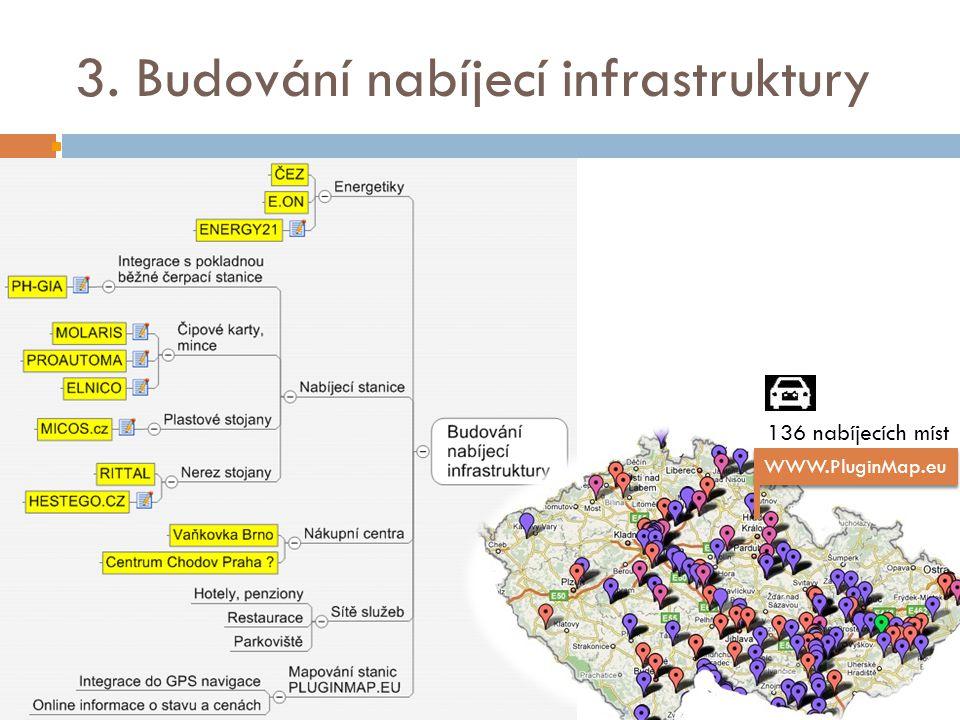3. Budování nabíjecí infrastruktury WWW.PluginMap.eu 136 nabíjecích míst