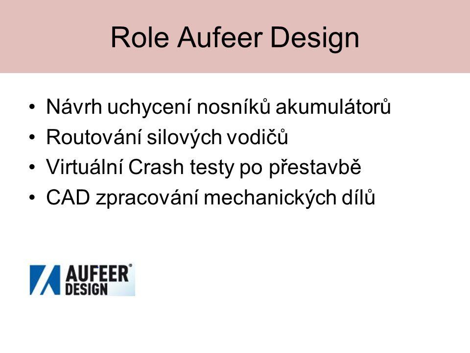 Role Aufeer Design Návrh uchycení nosníků akumulátorů Routování silových vodičů Virtuální Crash testy po přestavbě CAD zpracování mechanických dílů