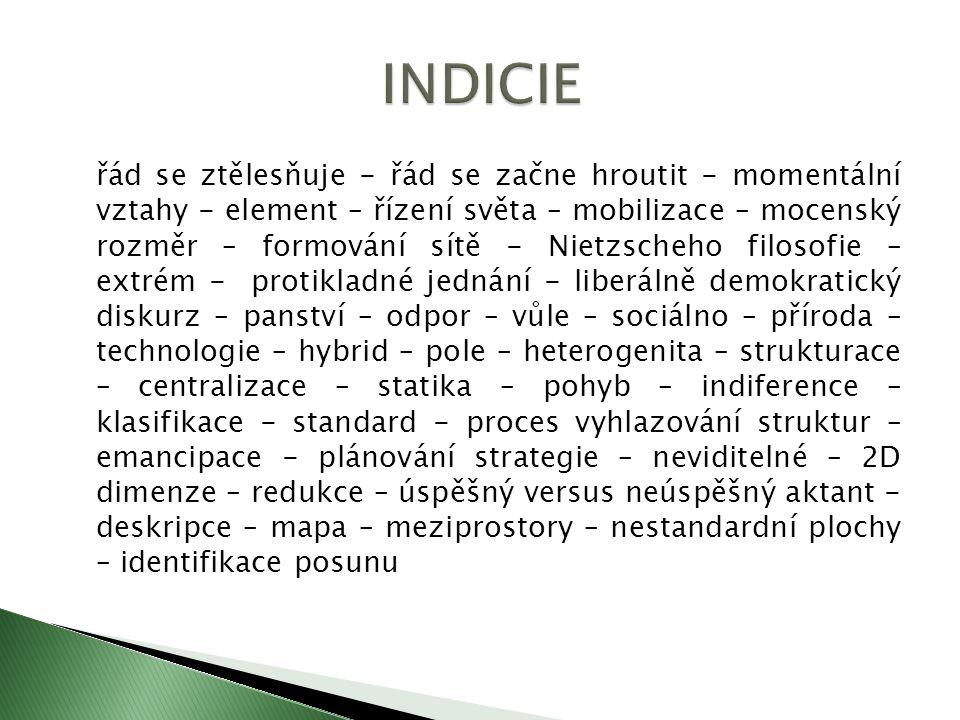 řád se ztělesňuje - řád se začne hroutit - momentální vztahy - element – řízení světa – mobilizace – mocenský rozměr – formování sítě - Nietzscheho fi