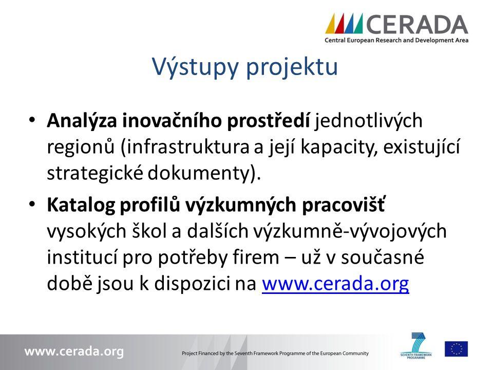 Výstupy projektu Analýza inovačního prostředí jednotlivých regionů (infrastruktura a její kapacity, existující strategické dokumenty). Katalog profilů