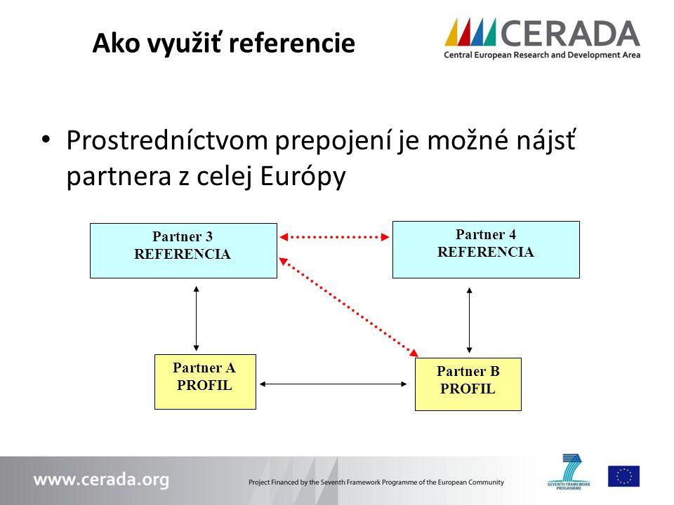 Prostredníctvom prepojení je možné nájsť partnera z celej Európy Partner A PROFIL Partner B PROFIL Partner 3 REFERENCIA Partner 4 REFERENCIA Ako využi