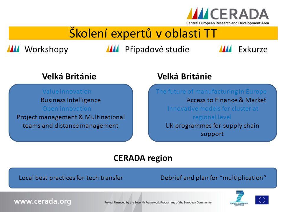 Školení expertů v oblasti TT WorkshopyPřípadové studieExkurze Velká Británie Velká Británie CERADA region Value innovation Business Intelligence Open