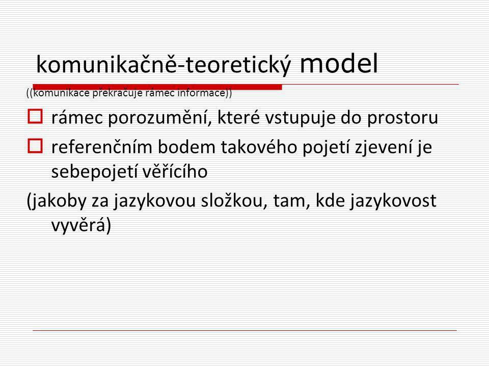 komunikačně-teoretický model ((komunikace překračuje rámec informace))  rámec porozumění, které vstupuje do prostoru  referenčním bodem takového pojetí zjevení je sebepojetí věřícího (jakoby za jazykovou složkou, tam, kde jazykovost vyvěrá)