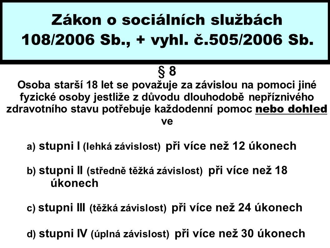 Zákon o sociálních službách 108/2006 Sb., + vyhl. č.505/2006 Sb. § 8 Osoba starší 18 let se považuje za závislou na pomoci jiné fyzické osoby jestliže