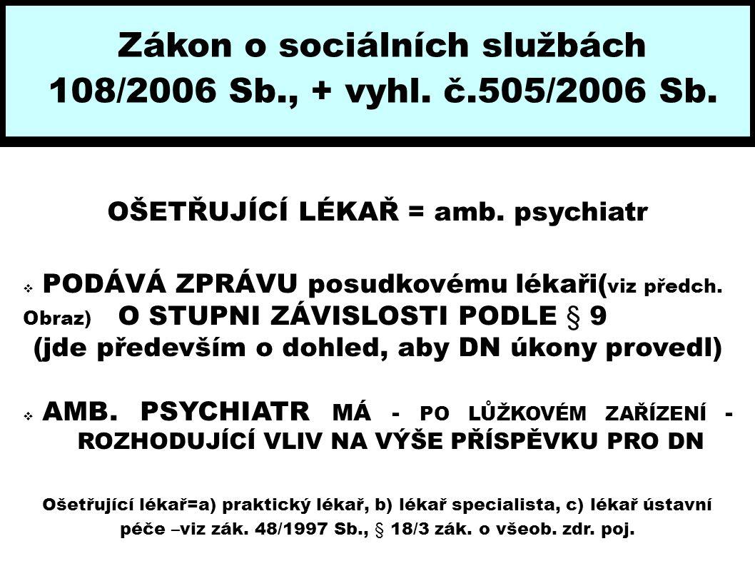 Zákon o sociálních službách 108/2006 Sb., + vyhl. č.505/2006 Sb. OŠETŘUJÍCÍ LÉKAŘ = amb. psychiatr  PODÁVÁ ZPRÁVU posudkovému lékaři( viz předch. Obr
