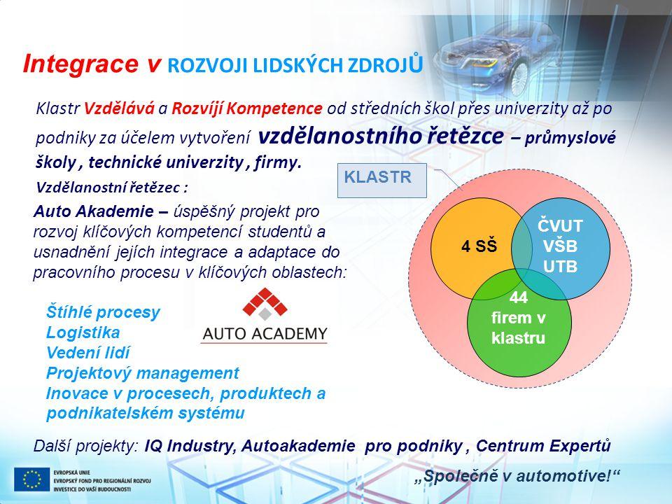 """Auto Akademie – úspěšný projekt pro rozvoj klíčových kompetencí studentů a usnadnění jejích integrace a adaptace do pracovního procesu v klíčových oblastech: Štíhlé procesy Logistika Vedení lidí Projektový management Inovace v procesech, produktech a podnikatelském systému Integrace v ROZVOJI LIDSKÝCH ZDROJ Ů """"Společně v automotive! Klastr Vzdělává a Rozvíjí Kompetence od středních škol přes univerzity až po podniky za účelem vytvoření vzdělanostního řetězce – průmyslové školy, technické univerzity, firmy."""