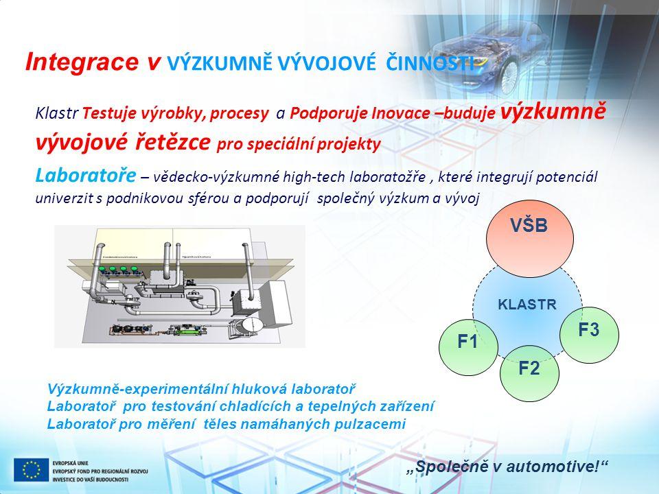 """Integrace v VÝZKUMNĚ VÝVOJOVÉ ČINNOSTI """"Společně v automotive! Klastr Testuje výrobky, procesy a Podporuje Inovace –buduje výzkumně vývojové řetězce pro speciální projekty Laboratoře – vědecko-výzkumné high-tech laboratožře, které integrují potenciál univerzit s podnikovou sférou a podporují společný výzkum a vývoj Výzkumně-experimentální hluková laboratoř Laboratoř pro testování chladících a tepelných zařízení Laboratoř pro měření těles namáhaných pulzacemi KLASTR F1 F2 F3 VŠB"""