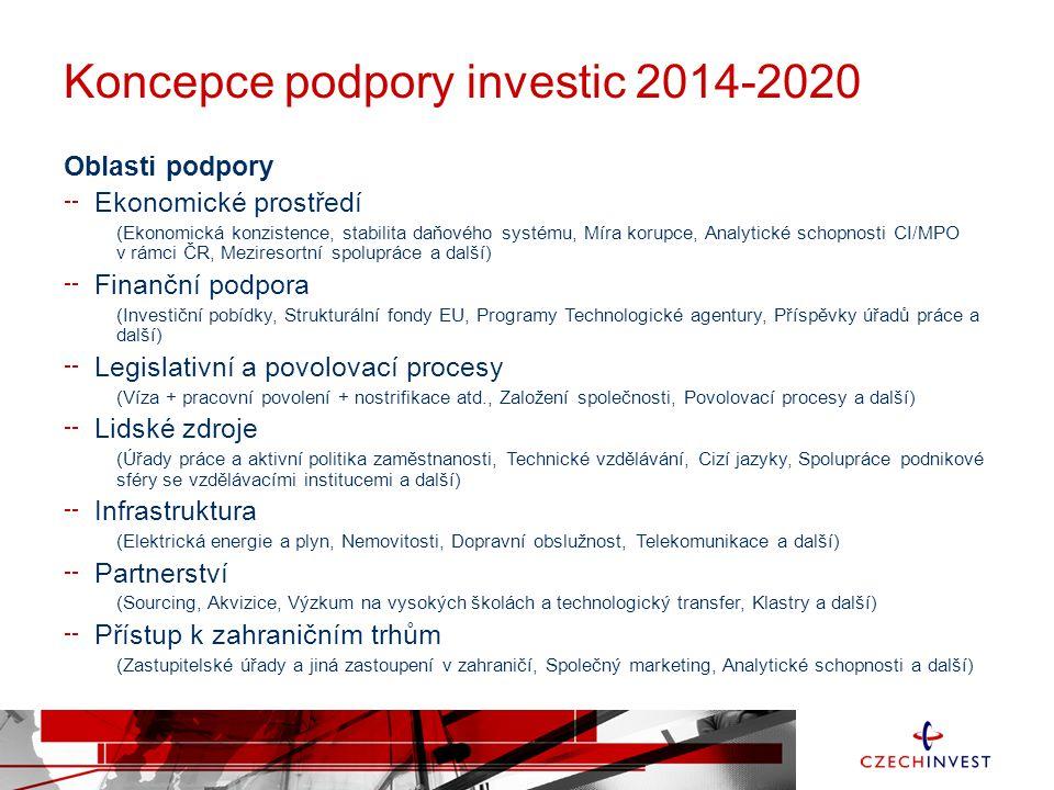 Koncepce podpory investic 2014-2020 Oblasti podpory Ekonomické prostředí (Ekonomická konzistence, stabilita daňového systému, Míra korupce, Analytické