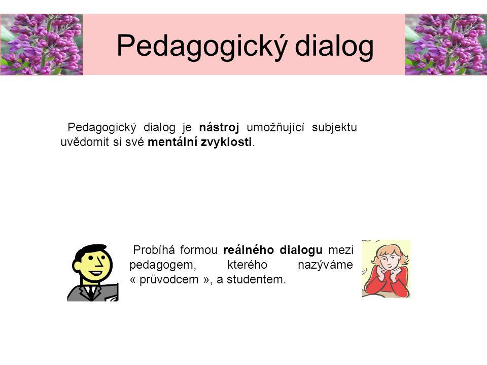 Pedagogický dialog Pedagogický dialog je nástroj umožňující subjektu uvědomit si své mentální zvyklosti. Probíhá formou reálného dialogu mezi pedagoge