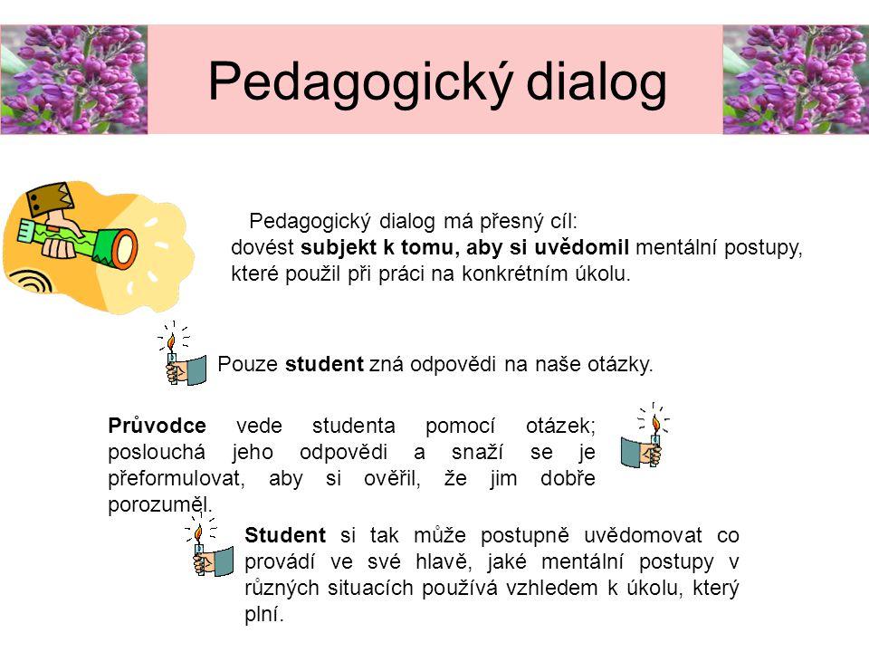 Pedagogický dialog má přesný cíl: dovést subjekt k tomu, aby si uvědomil mentální postupy, které použil při práci na konkrétním úkolu. Student si tak
