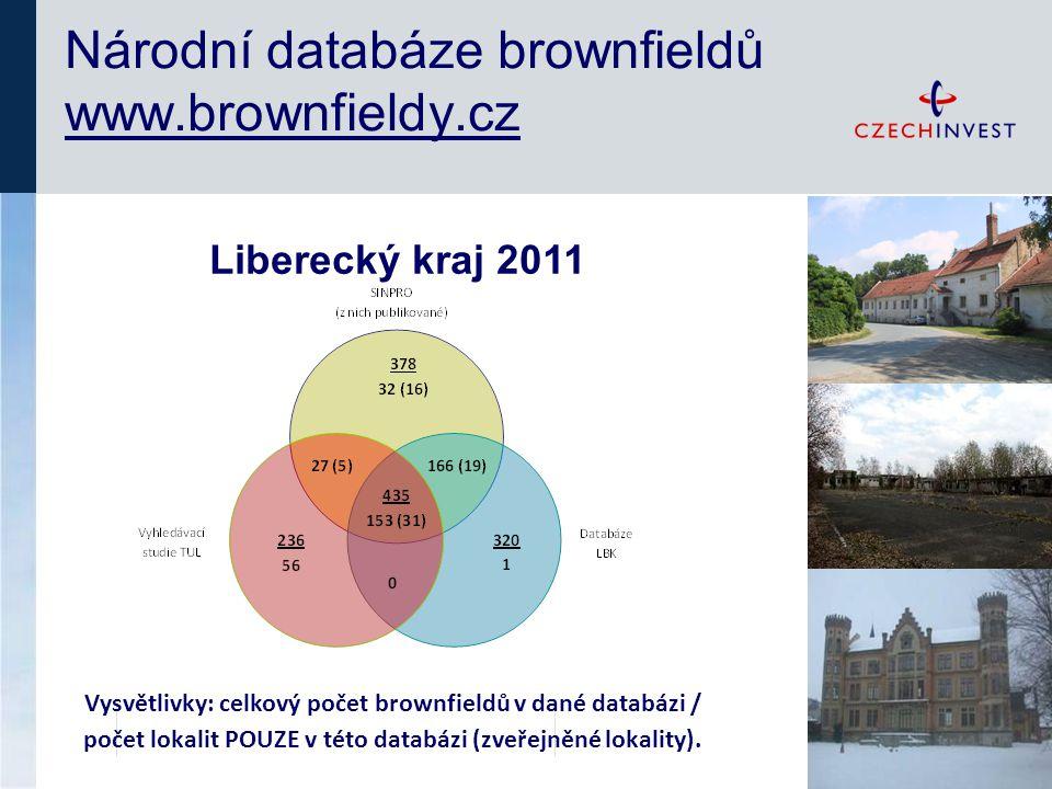Národní databáze brownfieldů www.brownfieldy.cz Liberecký kraj 2011 Vysvětlivky: celkový počet brownfieldů v dané databázi / počet lokalit POUZE v této databázi (zveřejněné lokality).
