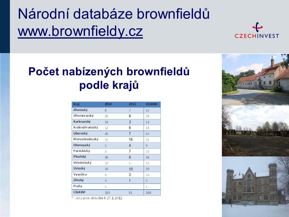 Počet nabízených brownfieldů podle krajů