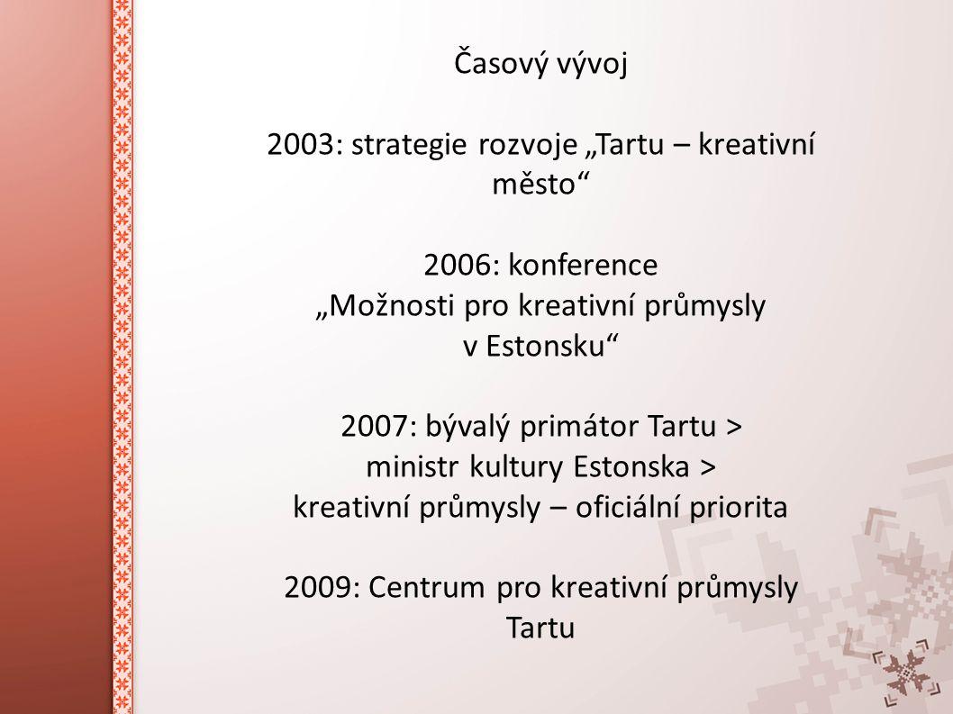 """Časový vývoj 2003: strategie rozvoje """"Tartu – kreativní město 2006: konference """"Možnosti pro kreativní průmysly v Estonsku 2007: bývalý primátor Tartu > ministr kultury Estonska > kreativní průmysly – oficiální priorita 2009: Centrum pro kreativní průmysly Tartu"""