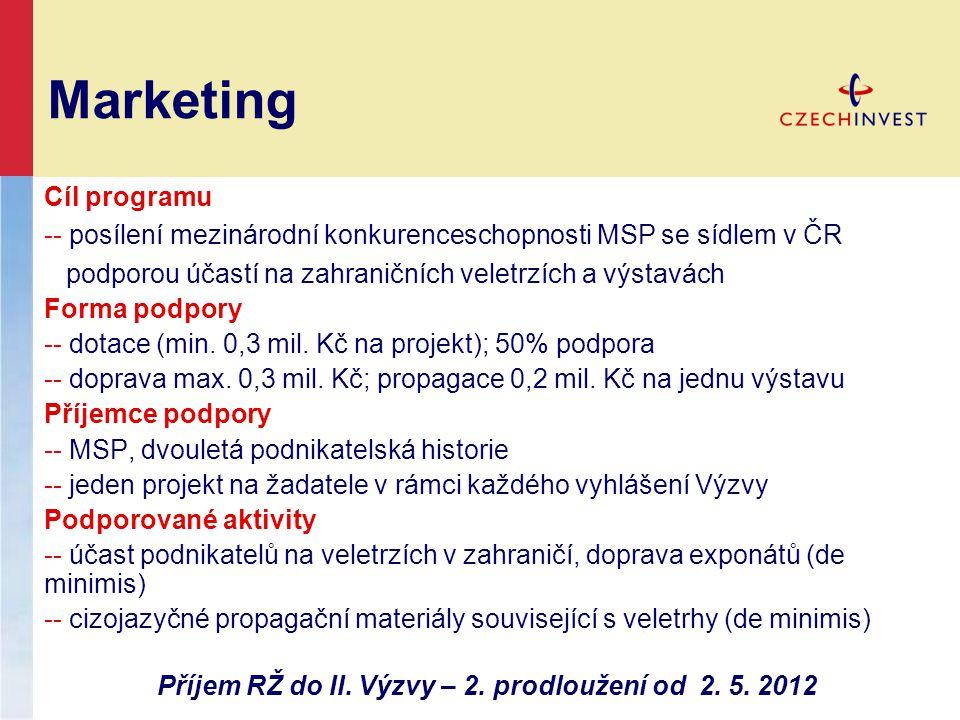 Marketing Cíl programu -- posílení mezinárodní konkurenceschopnosti MSP se sídlem v ČR podporou účastí na zahraničních veletrzích a výstavách Forma podpory -- dotace (min.