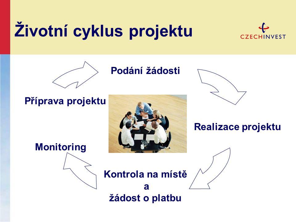 Podání žádosti Příprava projektu Realizace projektu Životní cyklus projektu