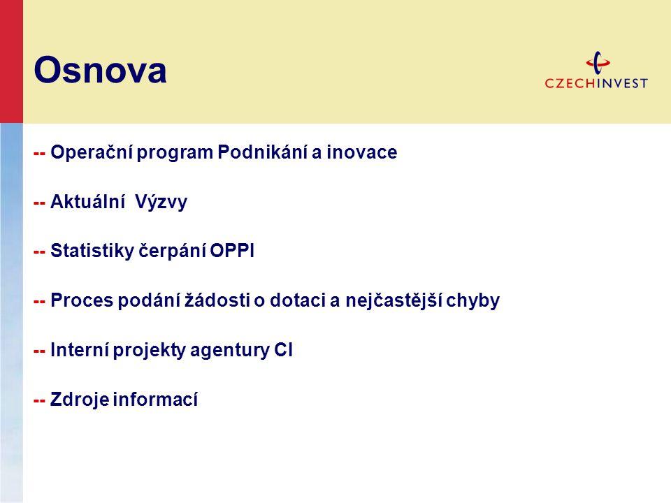 © Copyright, CzechInvest 2008. Všechna práva vyhrazena. Děkuji za pozornost.