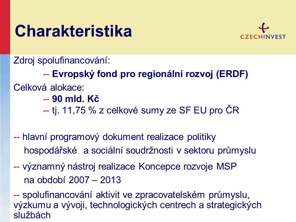Charakteristika Zdroj spolufinancování: -- Evropský fond pro regionální rozvoj (ERDF) Celková alokace: -- 90 mld. Kč -- tj. 11,75 % z celkové sumy ze