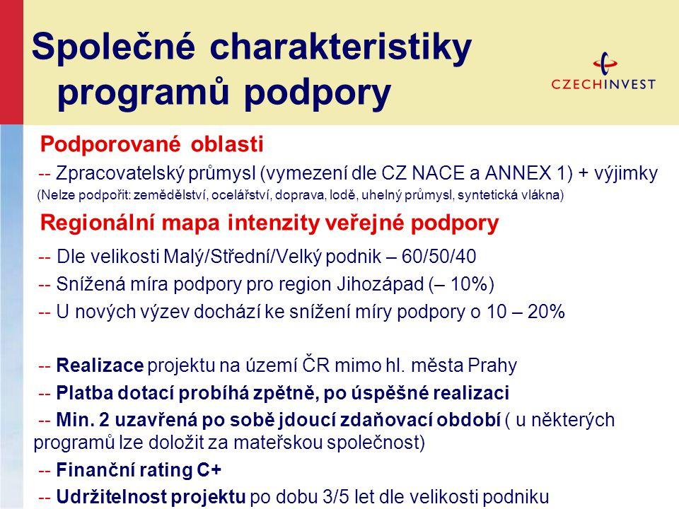 Společné charakteristiky programů podpory Podporované oblasti -- Zpracovatelský průmysl (vymezení dle CZ NACE a ANNEX 1) + výjimky (Nelze podpořit: zemědělství, ocelářství, doprava, lodě, uhelný průmysl, syntetická vlákna) Regionální mapa intenzity veřejné podpory -- Dle velikosti Malý/Střední/Velký podnik – 60/50/40 -- Snížená míra podpory pro region Jihozápad (– 10%) -- U nových výzev dochází ke snížení míry podpory o 10 – 20% -- Realizace projektu na území ČR mimo hl.