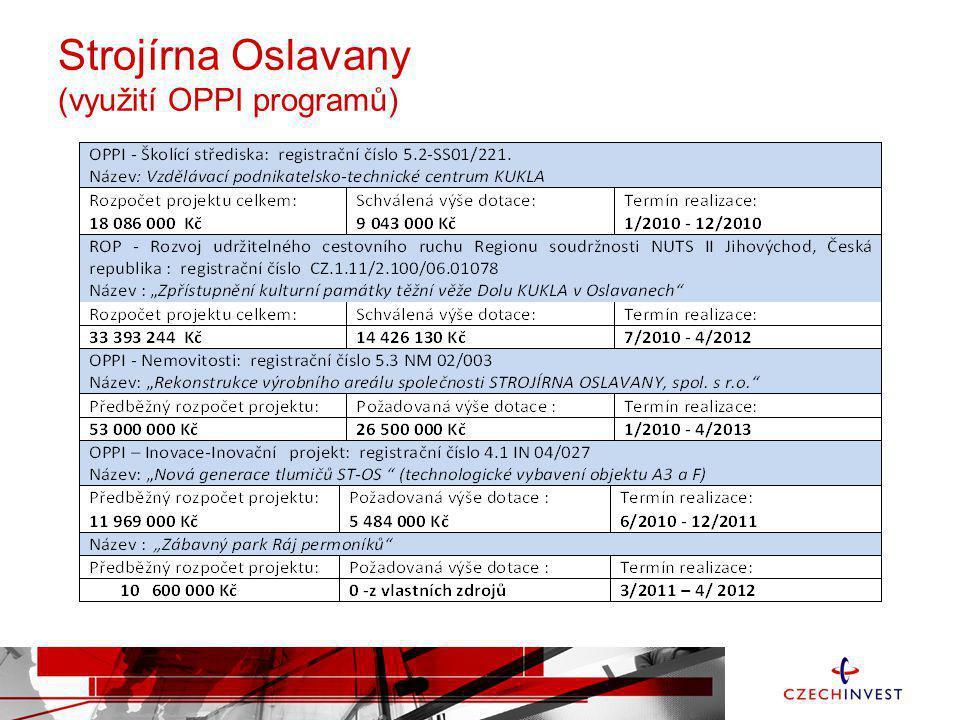 Strojírna Oslavany (využití OPPI programů)