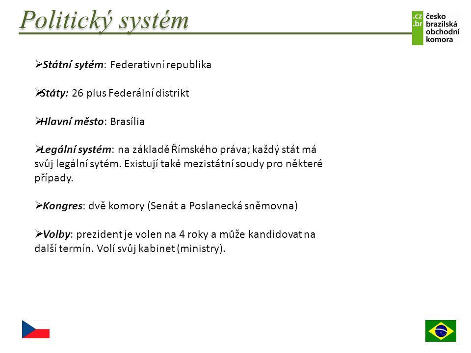 Politický systém  Státní sytém: Federativní republika  Státy: 26 plus Federální distrikt  Hlavní město: Brasília  Legální systém: na základě Římsk