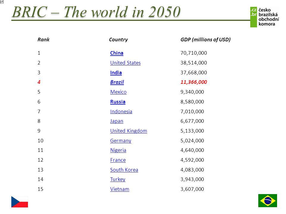 Ekonomika RankCountryTelephones - mobile cellularDate of Information 1World2,168,433,6002005 2China547,286,0002007 3European Union466,000,0002005 4India296,080,0002008 5United States255,000,0002007 6Russia170,000,0002007 7Brazil120,980,0002007 8Japan107,339,0002007 9Germany97,151,0002007 10Pakistan88,020,0002008 11Indonesia81,835,0002007 12Italy78,571,0002006 13United Kingdom71,992,0002007 14Mexico68,254,0002007 15Turkey61,976,0002007
