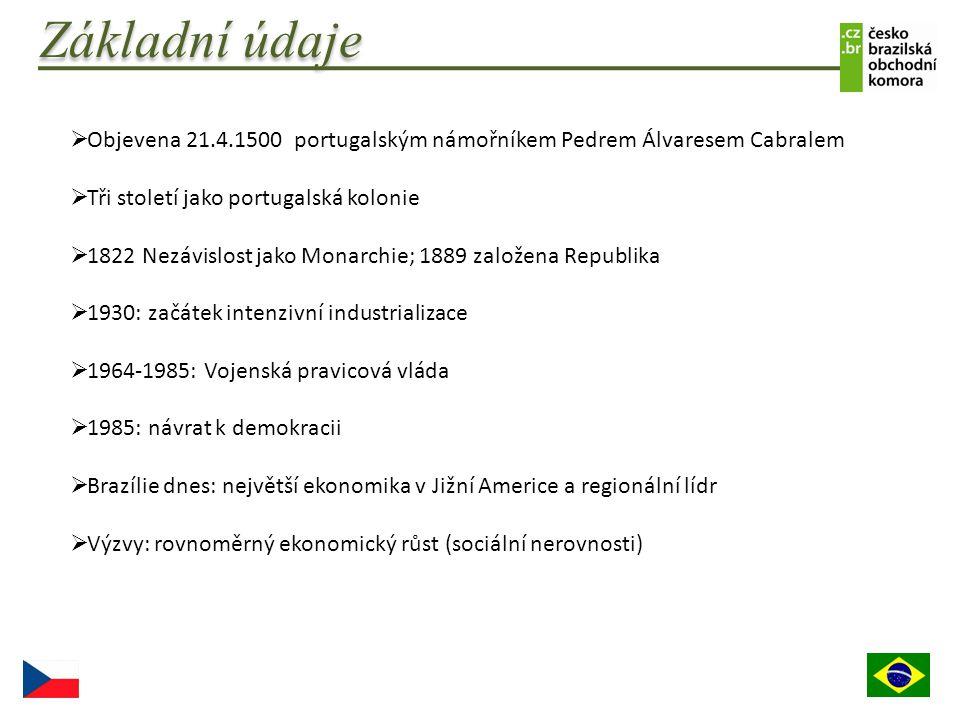 Základní údaje  Objevena 21.4.1500 portugalským námořníkem Pedrem Álvaresem Cabralem  Tři století jako portugalská kolonie  1822 Nezávislost jako M