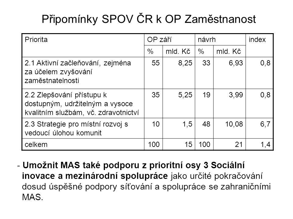 Připomínky SPOV ČR k OP Zaměstnanost - v rámci komunitě vedeného místního rozvoje s pomocí MAS podporovat prorodinné projekty obcí nebo i jiných místních aktérů (neziskových organizací atp.), odpovídající zaměření OP - např.