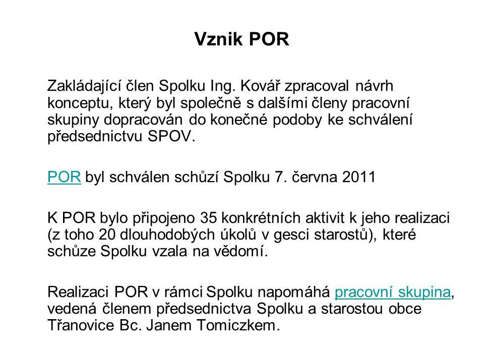 Vznik POR Zakládající člen Spolku Ing. Kovář zpracoval návrh konceptu, který byl společně s dalšími členy pracovní skupiny dopracován do konečné podob