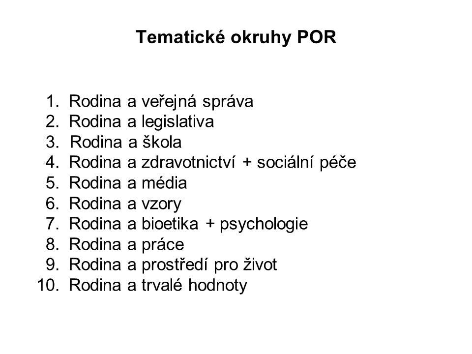 Složení pracovní skupiny POR 1.Bc. Jan Tomiczek, předseda PS 2.