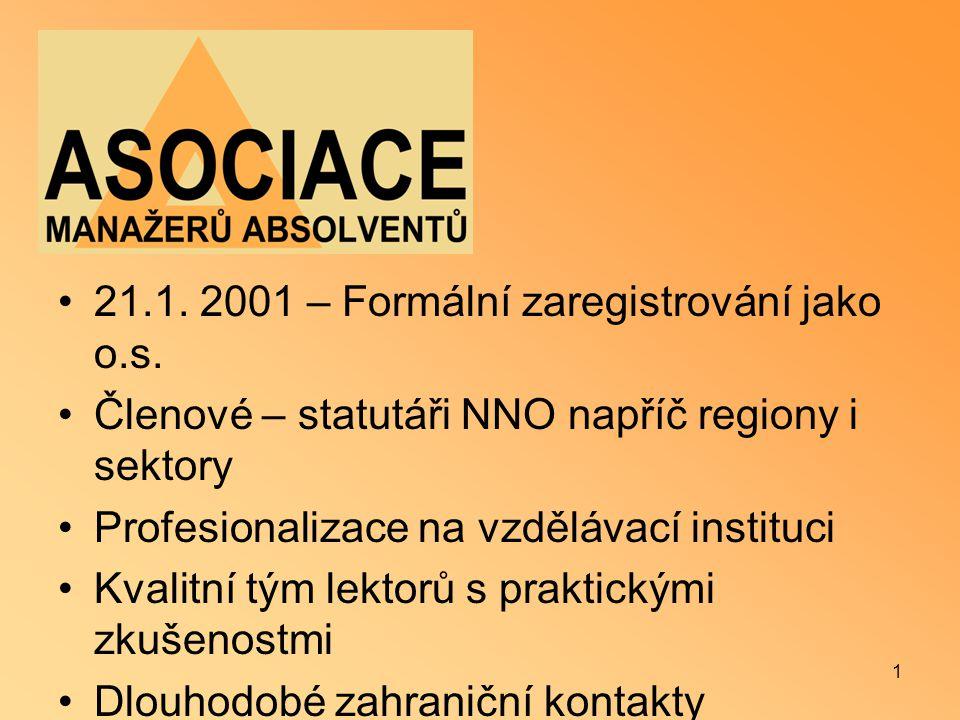 21.1. 2001 – Formální zaregistrování jako o.s. Členové – statutáři NNO napříč regiony i sektory Profesionalizace na vzdělávací instituci Kvalitní tým