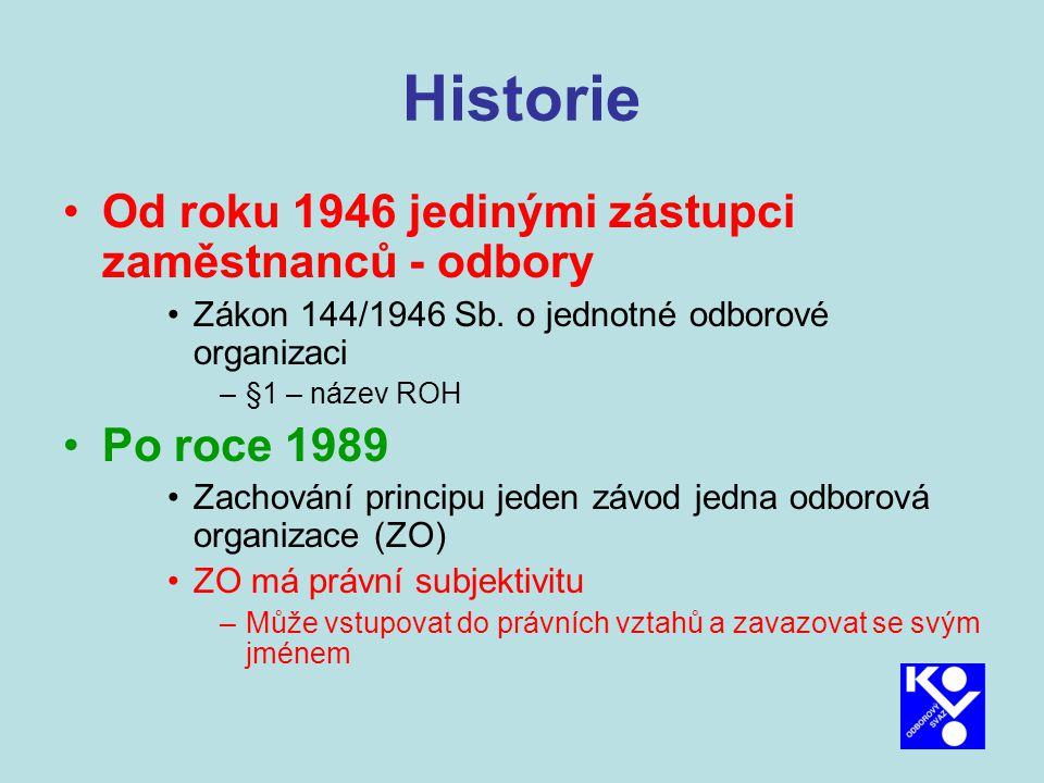 Historie Od roku 1946 jedinými zástupci zaměstnanců - odbory Zákon 144/1946 Sb.