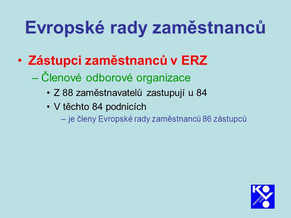 Evropské rady zaměstnanců Zástupci zaměstnanců v ERZ –Členové odborové organizace Z 88 zaměstnavatelů zastupují u 84 V těchto 84 podnicích –je členy Evropské rady zaměstnanců 86 zástupců